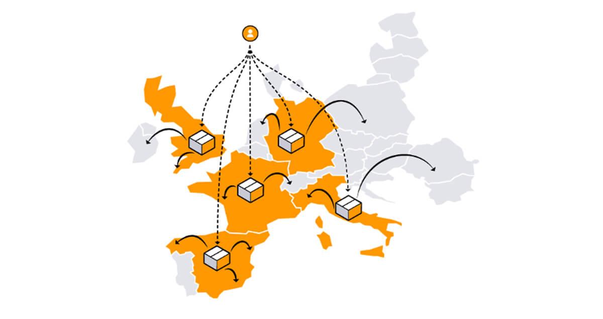 multi country inventory (mci) amazon